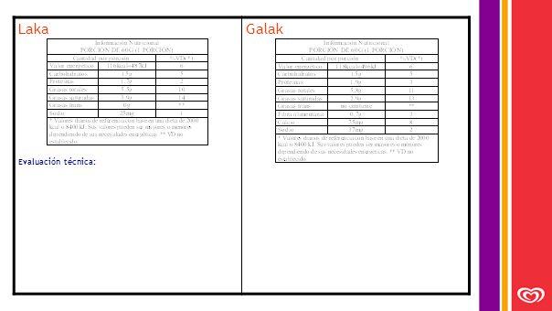 Laka Evaluación técnica: Galak