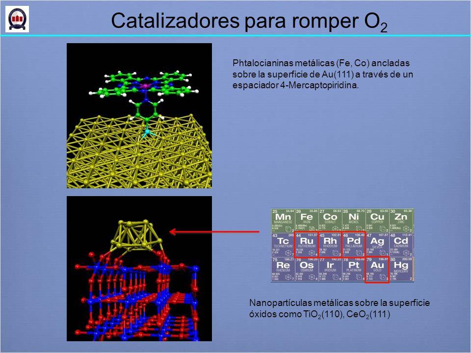 Catalizadores para romper O 2 Nanopartículas metálicas sobre la superficie óxidos como TiO 2 (110), CeO 2 (111) Phtalocianinas metálicas (Fe, Co) ancladas sobre la superficie de Au(111) a través de un espaciador 4-Mercaptopiridina.
