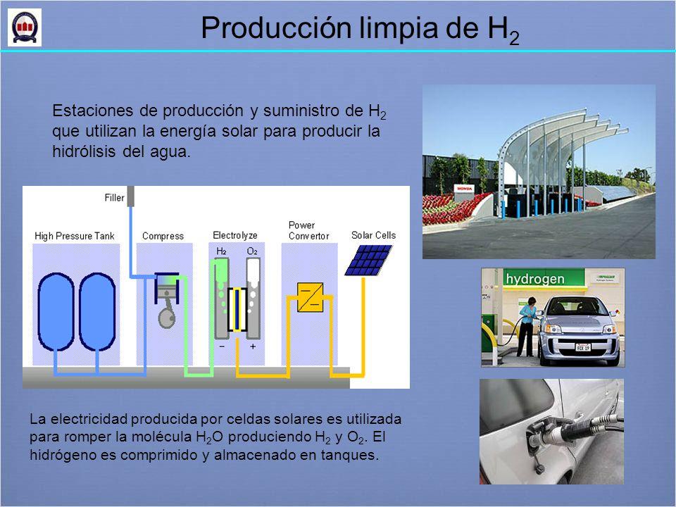 Producción limpia de H 2 Estaciones de producción y suministro de H 2 que utilizan la energía solar para producir la hidrólisis del agua.