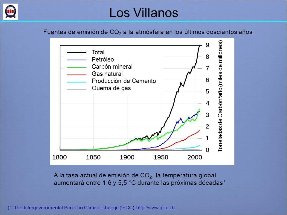 Los Villanos Fuentes de emisión de CO 2 a la atmósfera en los últimos doscientos años Total Petróleo Carbón mineral Gas natural Producción de Cemento Quema de gas Toneladas de Carbón/año (miles de millones) A la tasa actual de emisión de CO 2, la temperatura global aumentará entre 1,6 y 5,5 °C durante las próximas décadas* (*) The Intergovernmental Panel on Climate Change (IPCC), http://www.ipcc.ch
