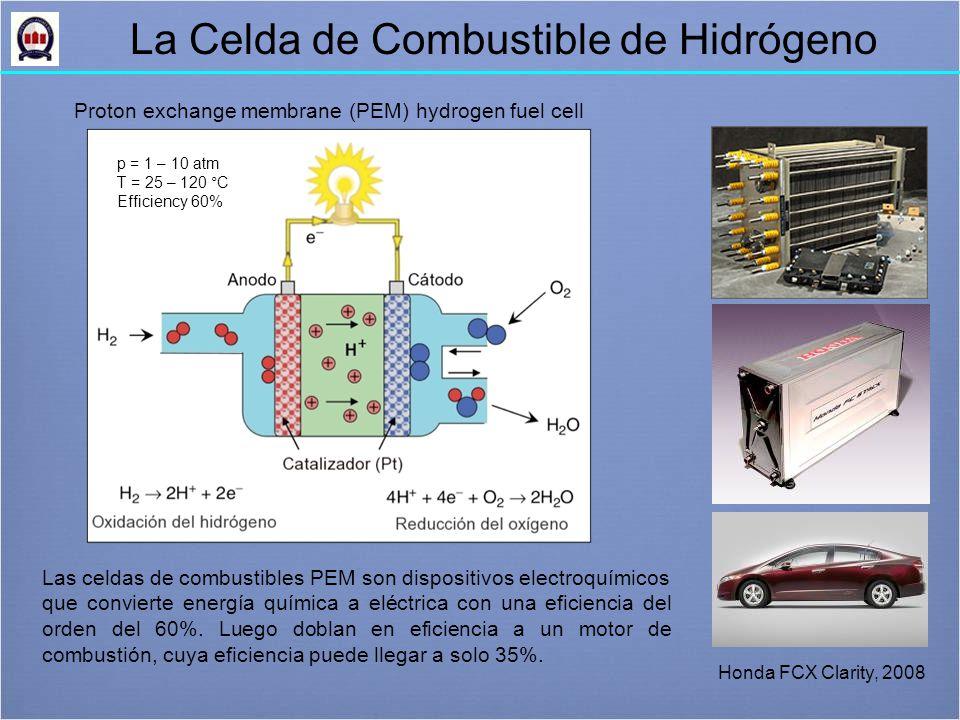 La Celda de Combustible de Hidrógeno Las celdas de combustibles PEM son dispositivos electroquímicos que convierte energía química a eléctrica con una eficiencia del orden del 60%.