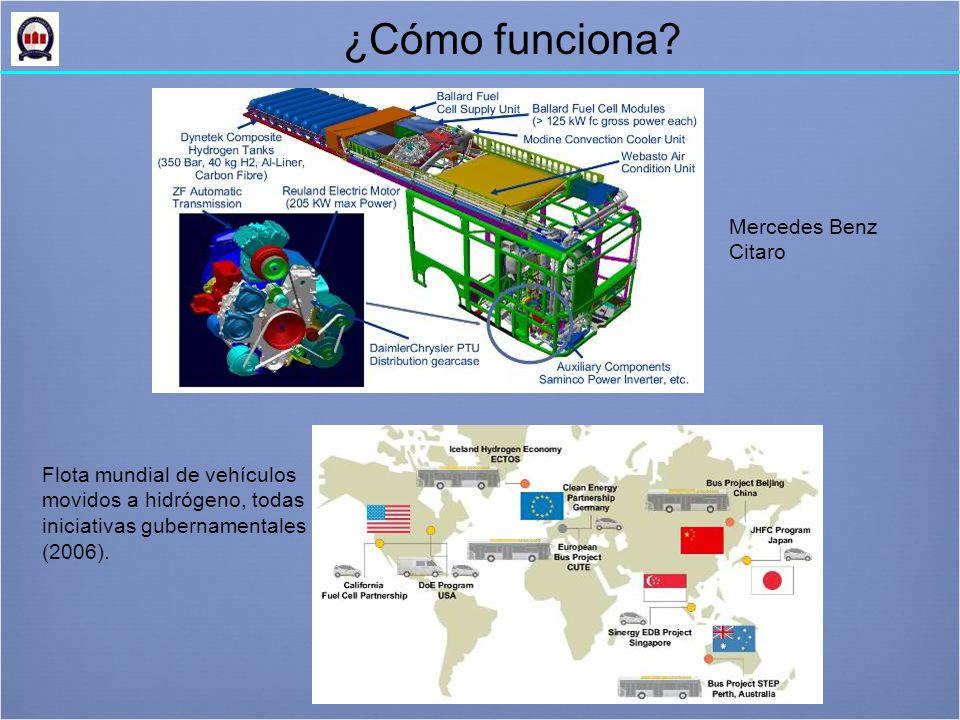 Flota mundial de vehículos movidos a hidrógeno, todas iniciativas gubernamentales (2006).