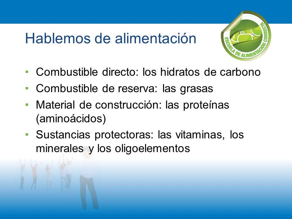 Hablemos de alimentación Combustible directo: los hidratos de carbono Combustible de reserva: las grasas Material de construcción: las proteínas (amin