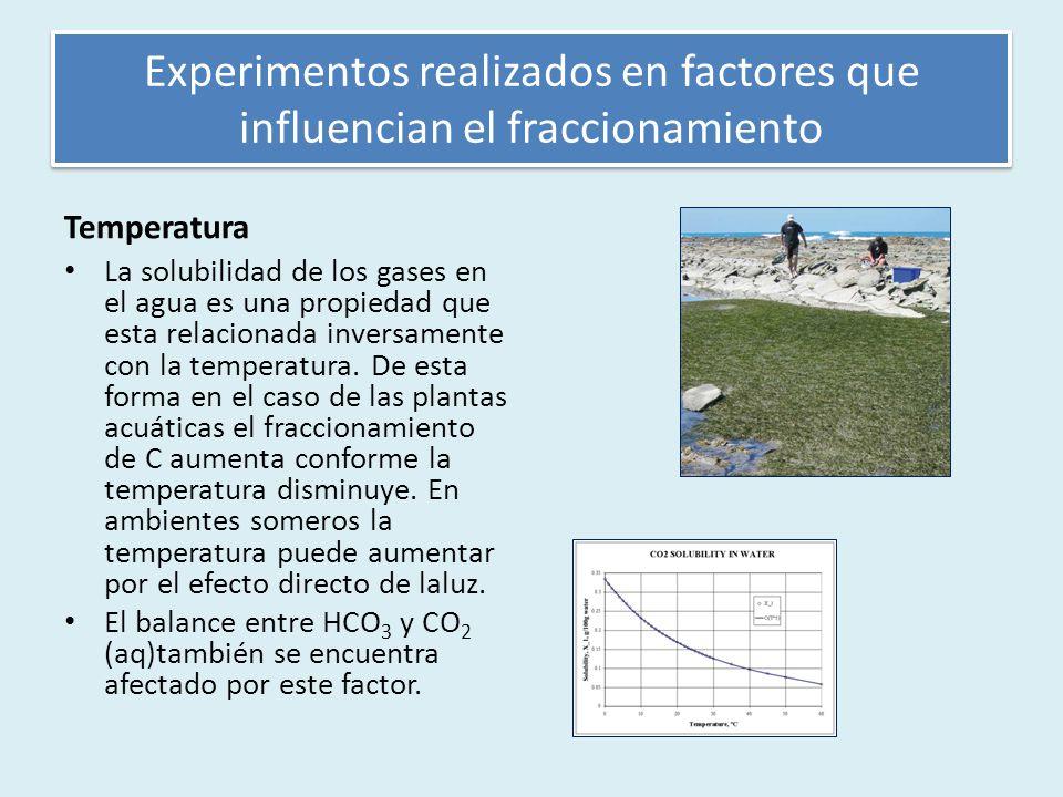 Temperatura La solubilidad de los gases en el agua es una propiedad que esta relacionada inversamente con la temperatura.