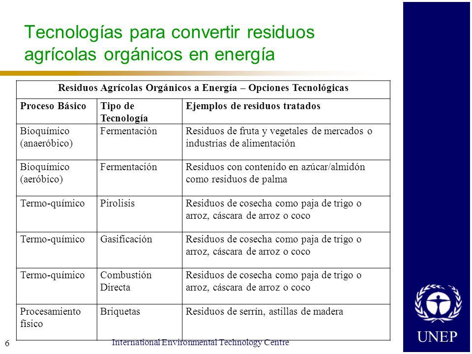 UNEP International Environmental Technology Centre 6 Tecnologías para convertir residuos agrícolas orgánicos en energía Residuos Agrícolas Orgánicos a Energía – Opciones Tecnológicas Proceso BásicoTipo de Tecnología Ejemplos de residuos tratados Bioquímico (anaeróbico) FermentaciónResiduos de fruta y vegetales de mercados o industrias de alimentación Bioquímico (aeróbico) FermentaciónResiduos con contenido en azúcar/almidón como residuos de palma Termo-químicoPirolisisResiduos de cosecha como paja de trigo o arroz, cáscara de arroz o coco Termo-químicoGasificaciónResiduos de cosecha como paja de trigo o arroz, cáscara de arroz o coco Termo-químicoCombustión Directa Residuos de cosecha como paja de trigo o arroz, cáscara de arroz o coco Procesamiento físico BriquetasResiduos de serrín, astillas de madera