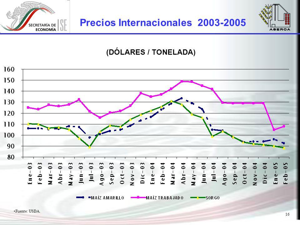16 Fuente: USDA. (DÓLARES / TONELADA) Precios Internacionales 2003-2005