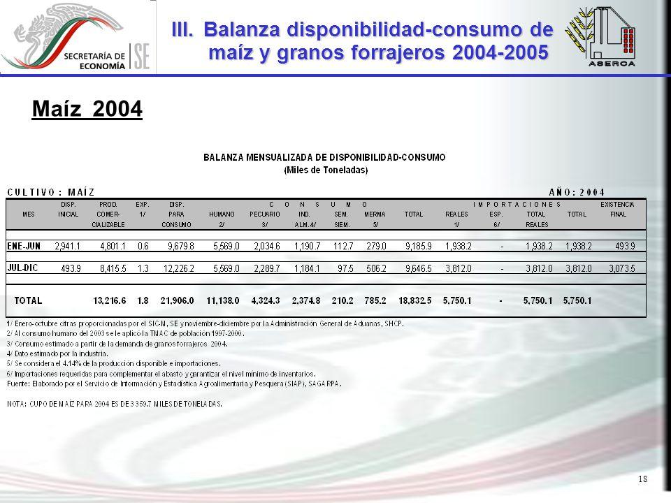 18 III.Balanza disponibilidad-consumo de maíz y granos forrajeros 2004-2005 Maíz 2004