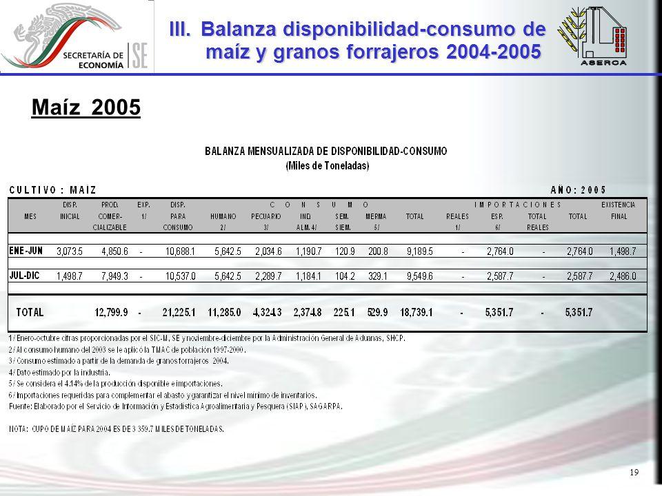 19 Maíz 2005 III.Balanza disponibilidad-consumo de maíz y granos forrajeros 2004-2005