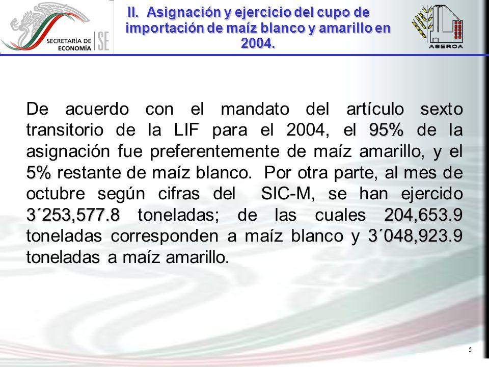 5 95% 5% 3´253,577.8 204,653.9 3´048,923.9 De acuerdo con el mandato del artículo sexto transitorio de la LIF para el 2004, el 95% de la asignación fue preferentemente de maíz amarillo, y el 5% restante de maíz blanco.