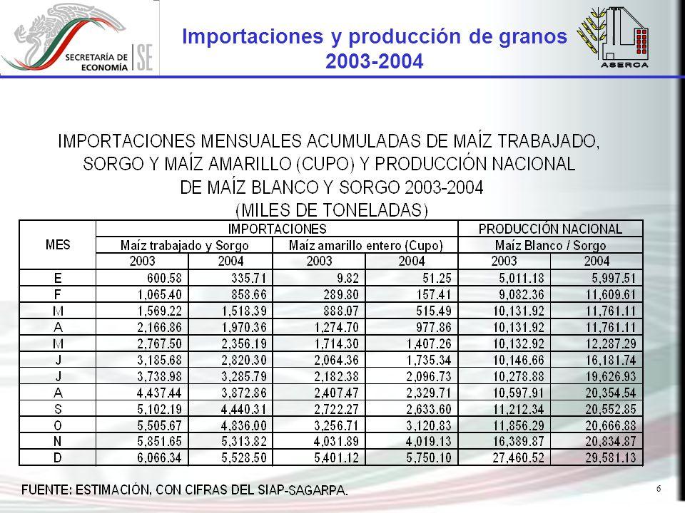 6 Importaciones y producción de granos 2003-2004