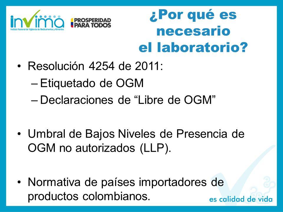 Resolución 4254 de 2011: –Etiquetado de OGM –Declaraciones de Libre de OGM Umbral de Bajos Niveles de Presencia de OGM no autorizados (LLP).