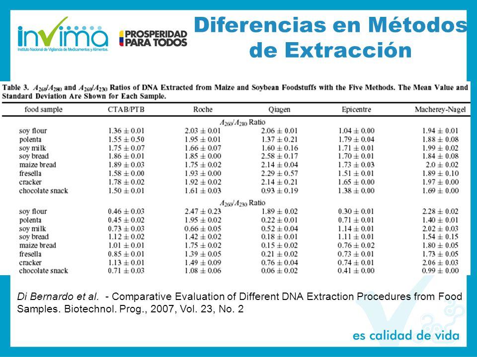 Diferencias en Métodos de Extracción Di Bernardo et al.