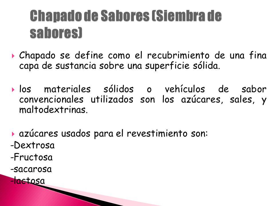  Chapado se define como el recubrimiento de una fina capa de sustancia sobre una superficie sólida.