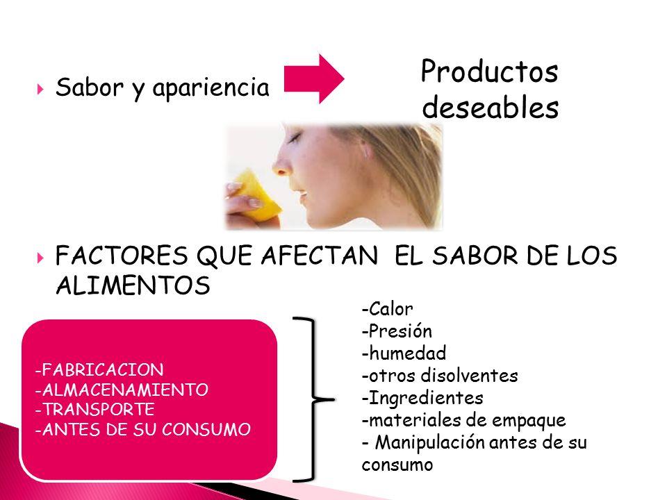  Sabor y apariencia  FACTORES QUE AFECTAN EL SABOR DE LOS ALIMENTOS -FABRICACION -ALMACENAMIENTO -TRANSPORTE -ANTES DE SU CONSUMO -Calor -Presión -humedad -otros disolventes -Ingredientes -materiales de empaque - Manipulación antes de su consumo Productos deseables