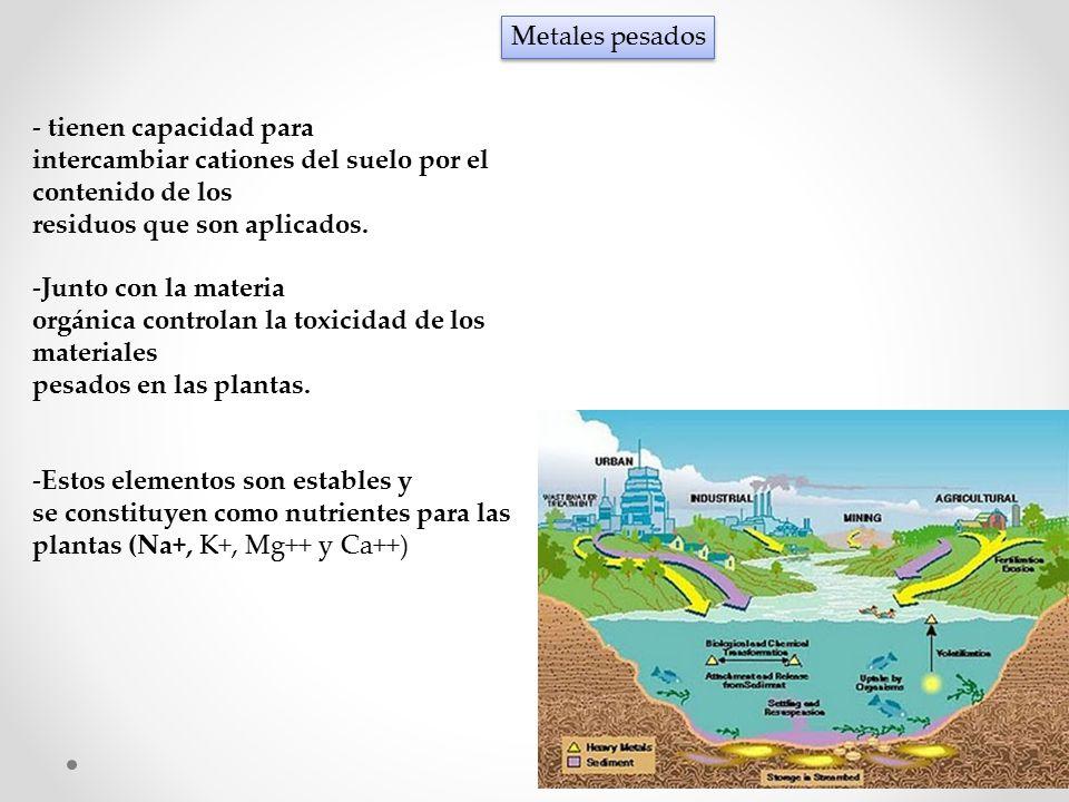 Metales pesados - tienen capacidad para intercambiar cationes del suelo por el contenido de los residuos que son aplicados.