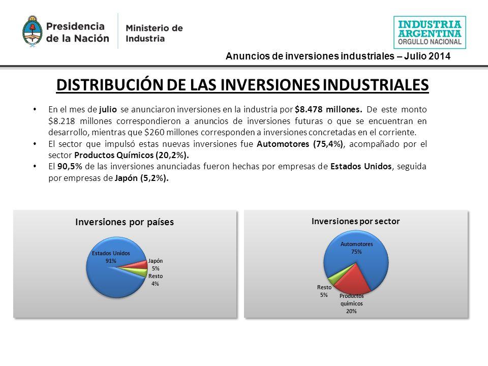 Anuncios de inversiones industriales – Julio 2014 DISTRIBUCIÓN DE LAS INVERSIONES INDUSTRIALES En el mes de julio se anunciaron inversiones en la industria por $8.478 millones.