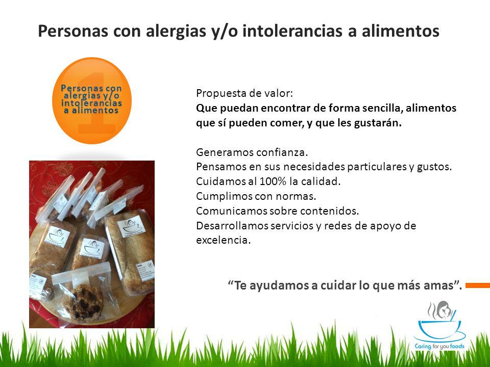 Personas con alergias y/o intolerancias a alimentos Te ayudamos a cuidar lo que más amas .