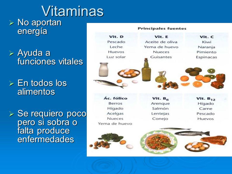 Vitaminas  No aportan energía  Ayuda a funciones vitales  En todos los alimentos  Se requiero poco, pero si sobra o falta produce enfermedades
