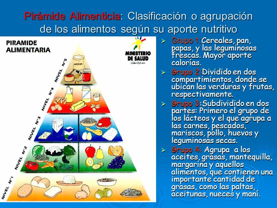 Pirámide Alimenticia: Clasificación o agrupación de los alimentos según su aporte nutritivo  Grupo 1: Cereales, pan, papas, y las leguminosas frescas.