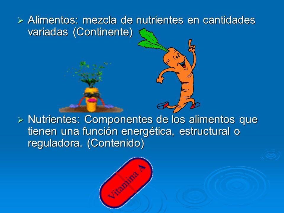  Alimentos: mezcla de nutrientes en cantidades variadas (Continente)  Nutrientes: Componentes de los alimentos que tienen una función energética, estructural o reguladora.