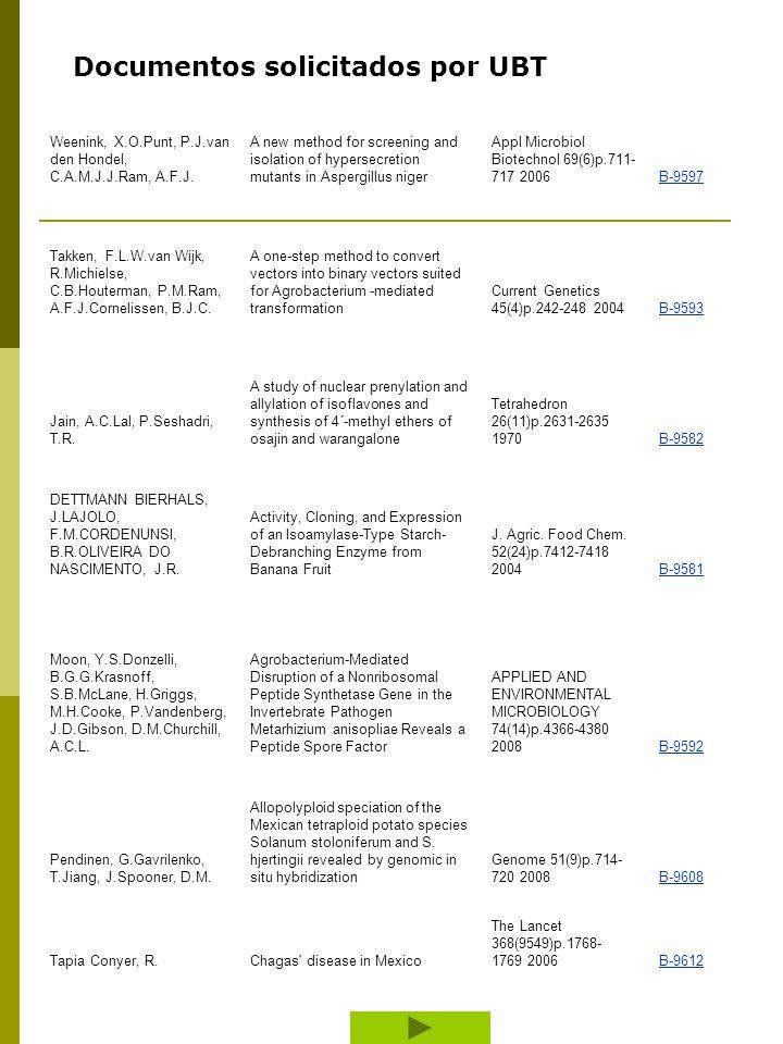 Documentos solicitados por UBBMP Silvar, C.Merino, F.Díaz, J.