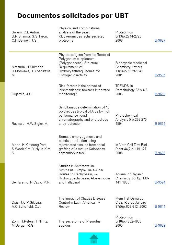 Documentos solicitados por UBT Zaczek, J.J.Steiner, K.C.Heuser, Jr., C.W.Tzilkowski, W.M.