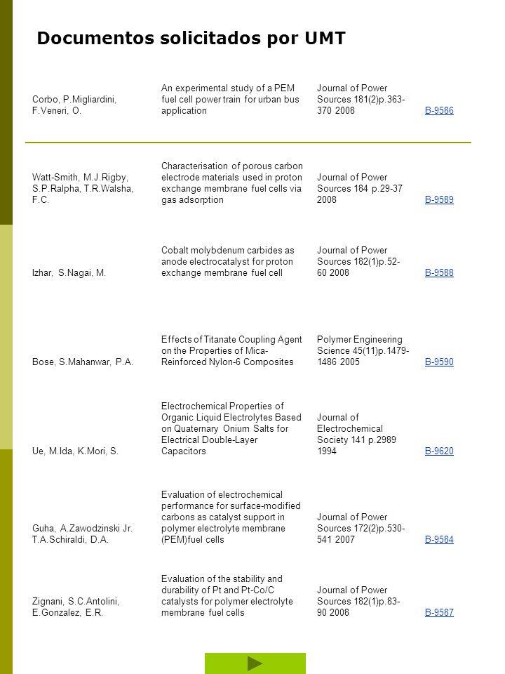 Documentos solicitados por UBT Swaim, C.L.Anton, B.P.Sharma, S.S.Taron, C.H.Benner, J.S.