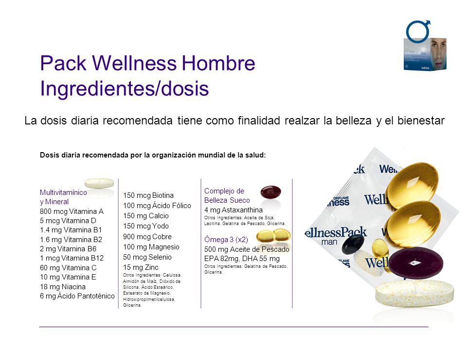 Dosis diaria recomendada por la organización mundial de la salud: Multivitamínico y Mineral 800 mcg Vitamina A 5 mcg Vitamina D 1.4 mg Vitamina B1 1.6 mg Vitamina B2 2 mg Vitamina B6 1 mcg Vitamina B12 60 mg Vitamina C 10 mg Vitamina E 18 mg Niacina 6 mg Ácido Pantoténico Complejo de Belleza Sueco 4 mg Astaxanthina Otros Ingredientes: Aceite de Soja, Lecitina, Gelatina de Pescado, Glicerina.