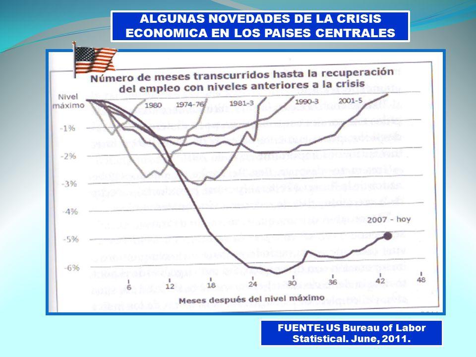 FUENTE: US Bureau of Labor Statistical. June, 2011.