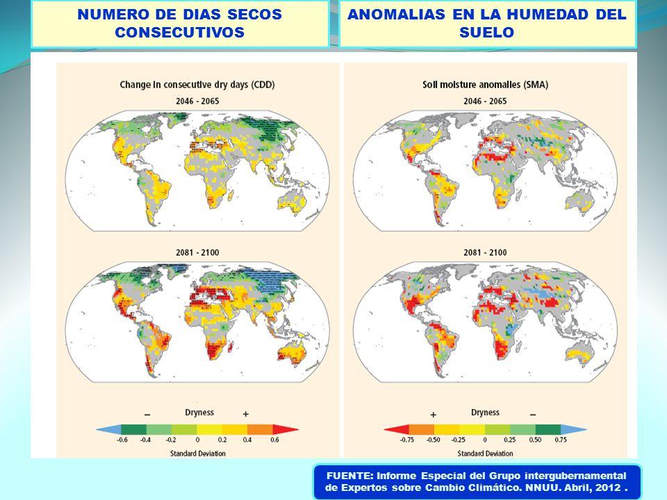 FUENTE: Informe Especial del Grupo intergubernamental de Expertos sobre Cambio Climático.