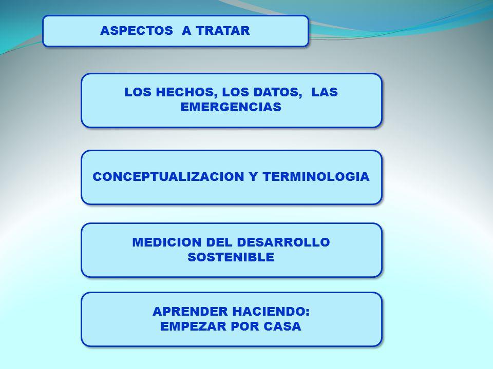 ASPECTOS A TRATAR LOS HECHOS, LOS DATOS, LAS EMERGENCIAS CONCEPTUALIZACION Y TERMINOLOGIA MEDICION DEL DESARROLLO SOSTENIBLE APRENDER HACIENDO: EMPEZAR POR CASA APRENDER HACIENDO: EMPEZAR POR CASA