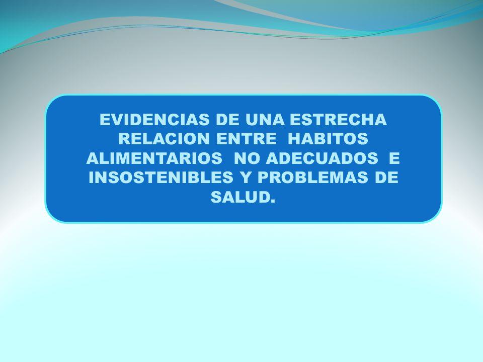 EVIDENCIAS DE UNA ESTRECHA RELACION ENTRE HABITOS ALIMENTARIOS NO ADECUADOS E INSOSTENIBLES Y PROBLEMAS DE SALUD.