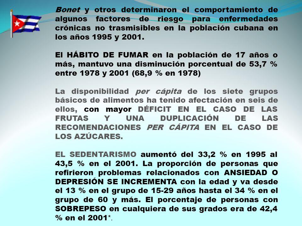 Bonet y otros determinaron el comportamiento de algunos factores de riesgo para enfermedades crónicas no trasmisibles en la población cubana en los años 1995 y 2001.