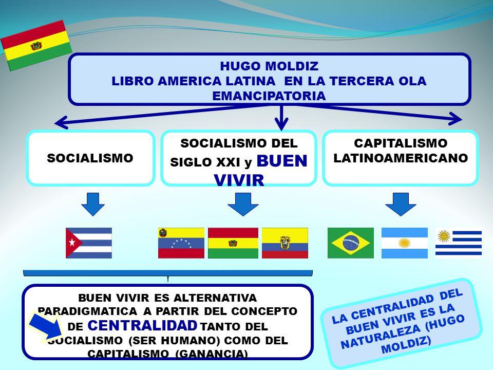 HUGO MOLDIZ LIBRO AMERICA LATINA EN LA TERCERA OLA EMANCIPATORIA SOCIALISMO SOCIALISMO DEL SIGLO XXI y BUEN VIVIR CAPITALISMO LATINOAMERICANO BUEN VIVIR ES ALTERNATIVA PARADIGMATICA A PARTIR DEL CONCEPTO DE CENTRALIDAD TANTO DEL SOCIALISMO (SER HUMANO) COMO DEL CAPITALISMO (GANANCIA) LA CENTRALIDAD DEL BUEN VIVIR ES LA NATURALEZA (HUGO MOLDIZ)
