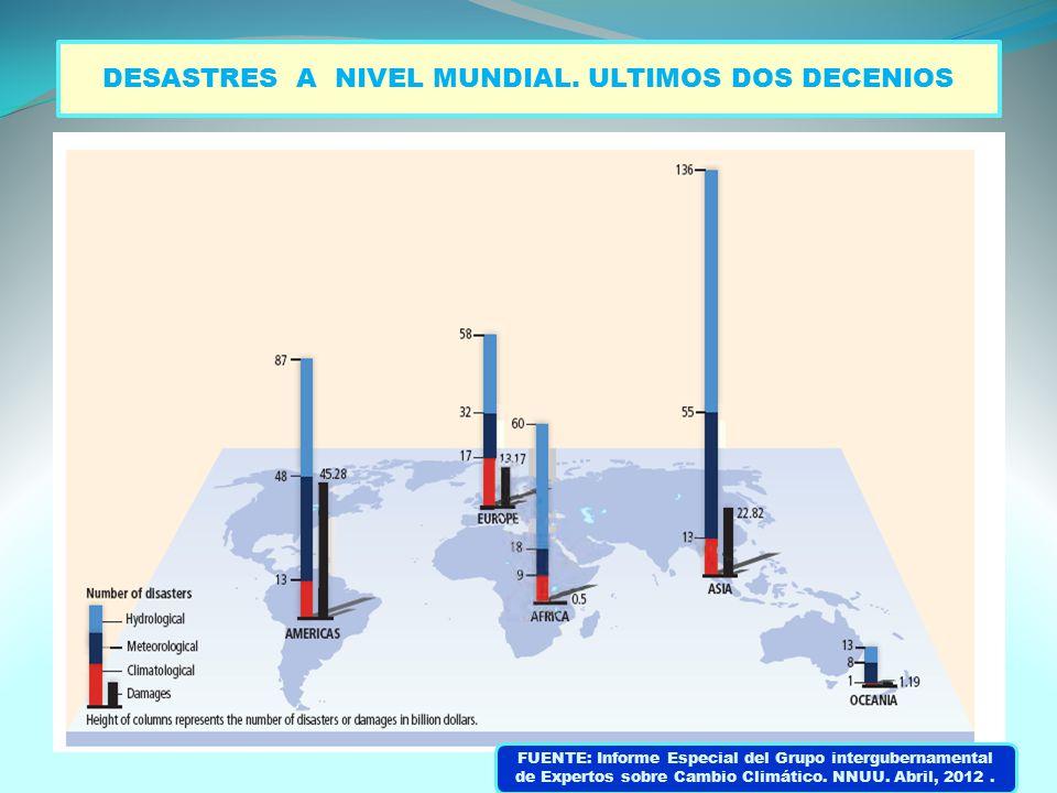 DESASTRES A NIVEL MUNDIAL.