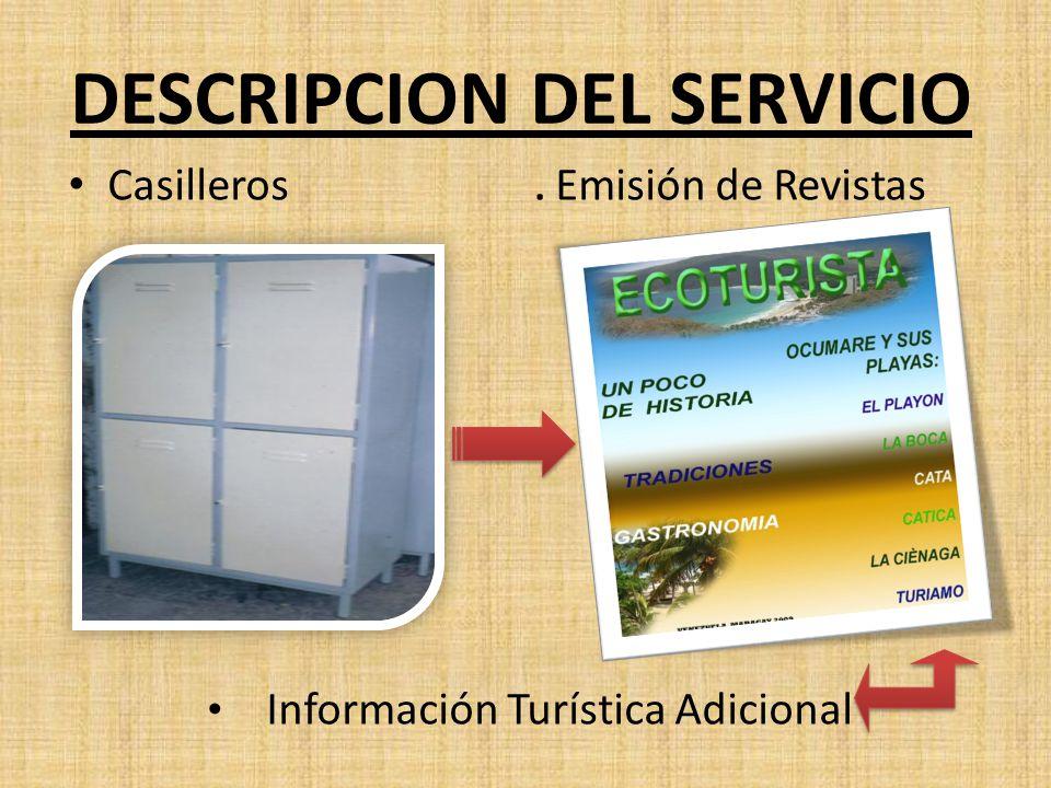 DESCRIPCION DEL SERVICIO Casilleros. Emisión de Revistas Información Turística Adicional