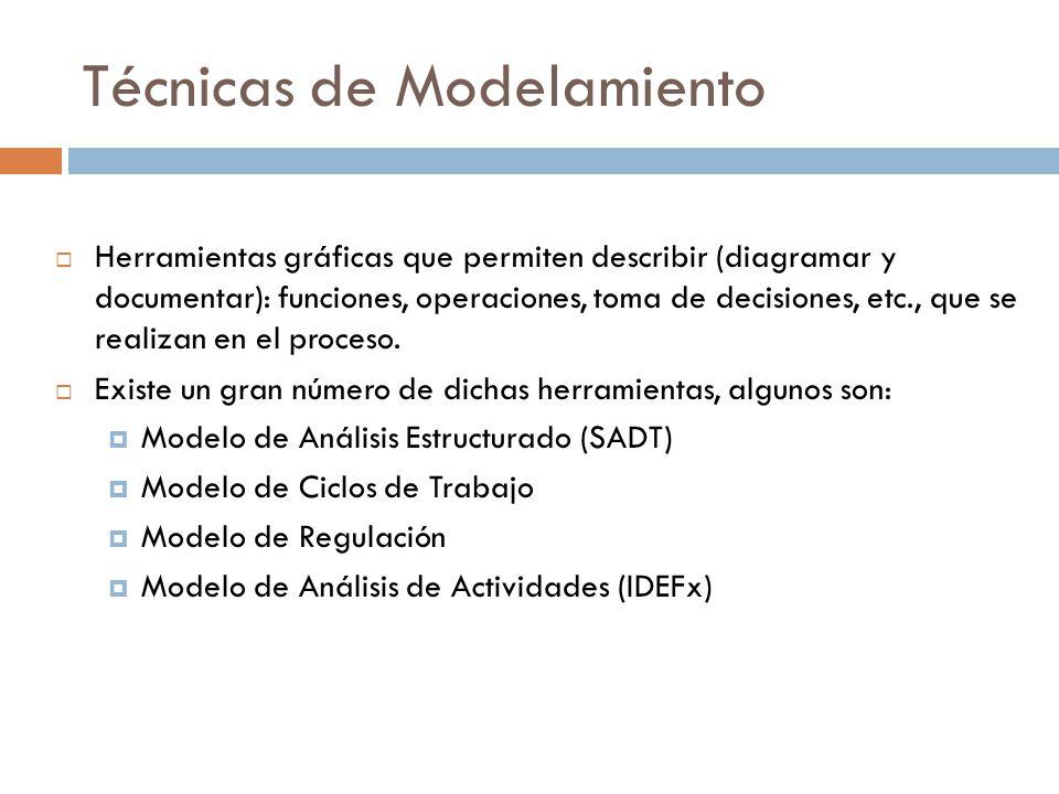 Técnicas de Modelamiento  Herramientas gráficas que permiten describir (diagramar y documentar): funciones, operaciones, toma de decisiones, etc., que se realizan en el proceso.