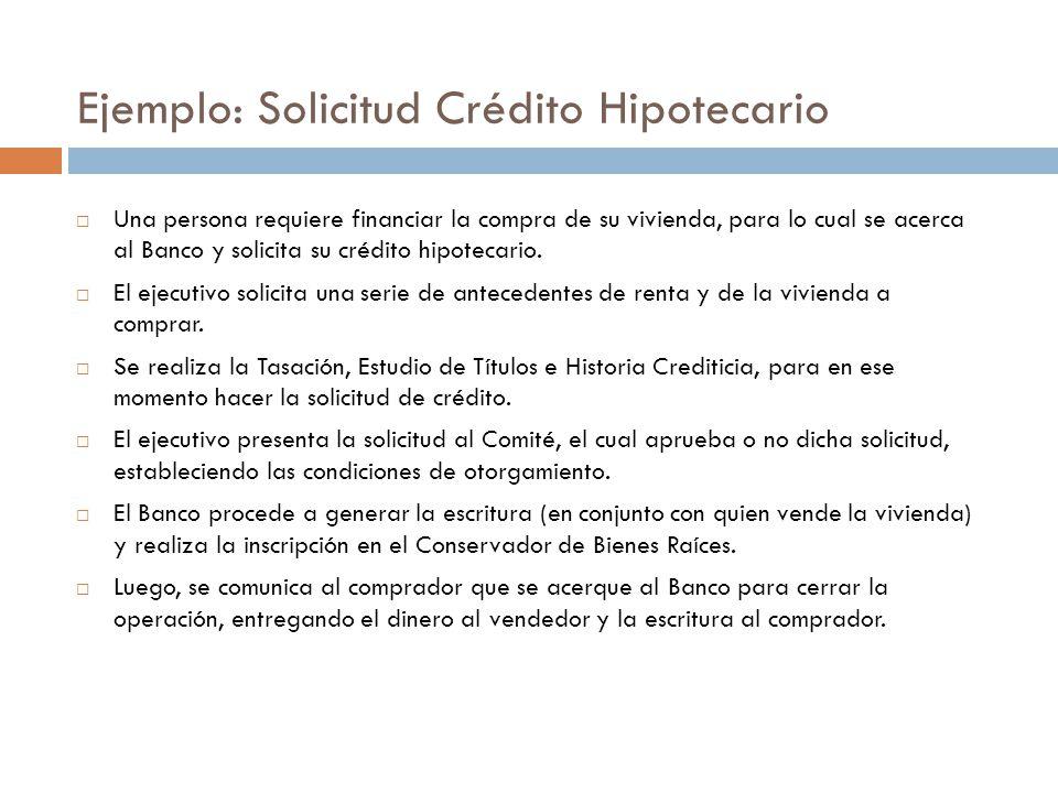 Ejemplo: Solicitud Crédito Hipotecario  Una persona requiere financiar la compra de su vivienda, para lo cual se acerca al Banco y solicita su crédito hipotecario.
