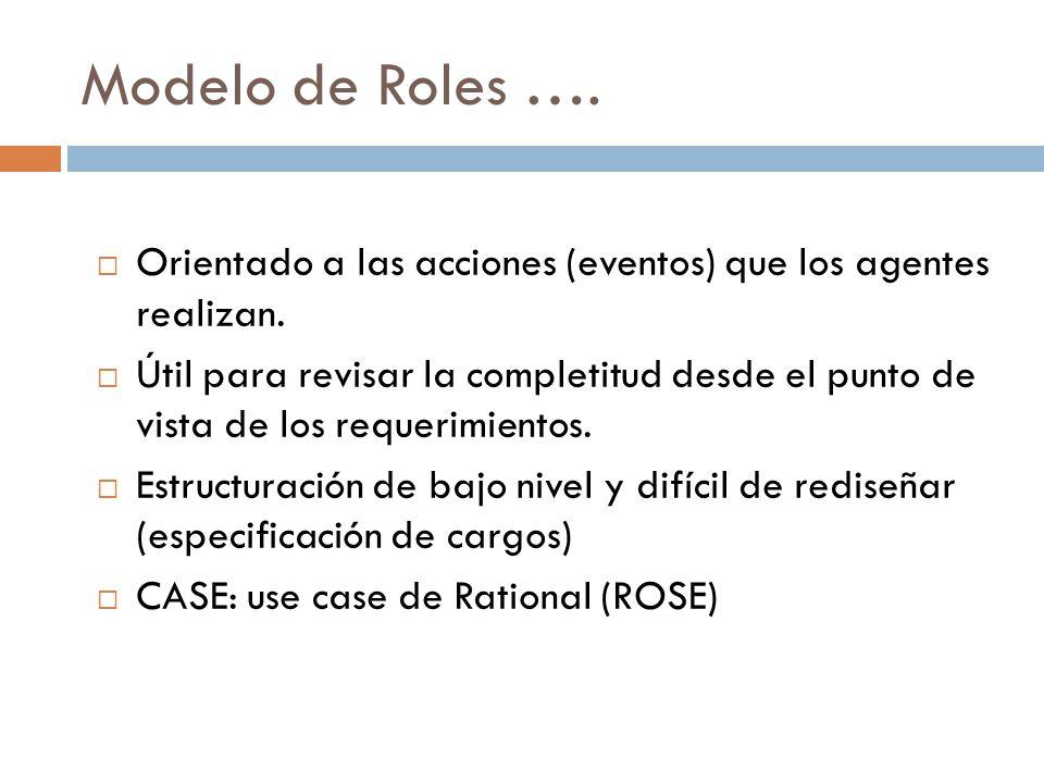 Modelo de Roles ….  Orientado a las acciones (eventos) que los agentes realizan.