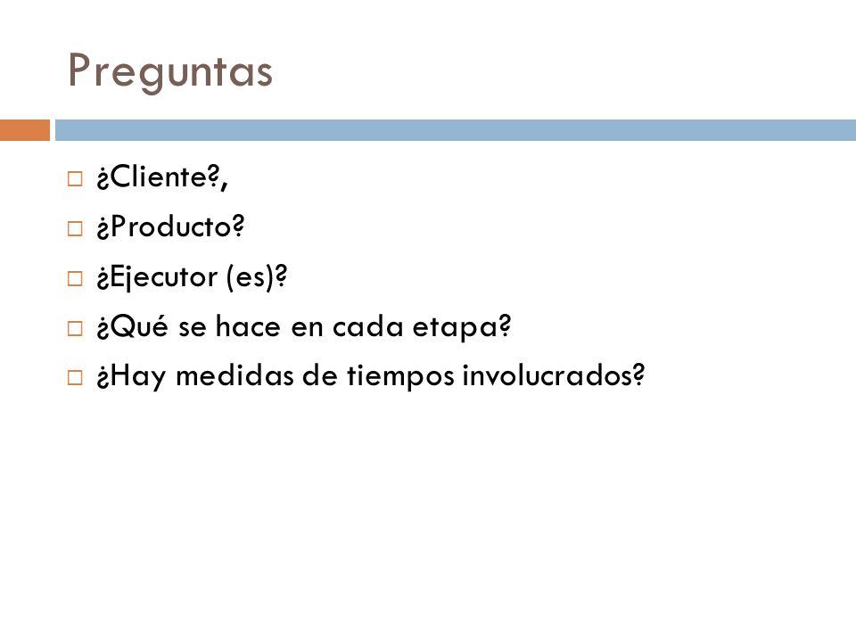 Preguntas  ¿Cliente ,  ¿Producto.  ¿Ejecutor (es).