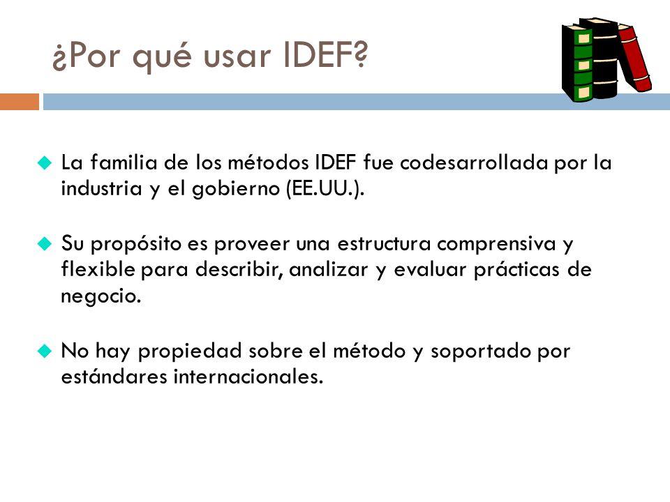 ¿Por qué usar IDEF.