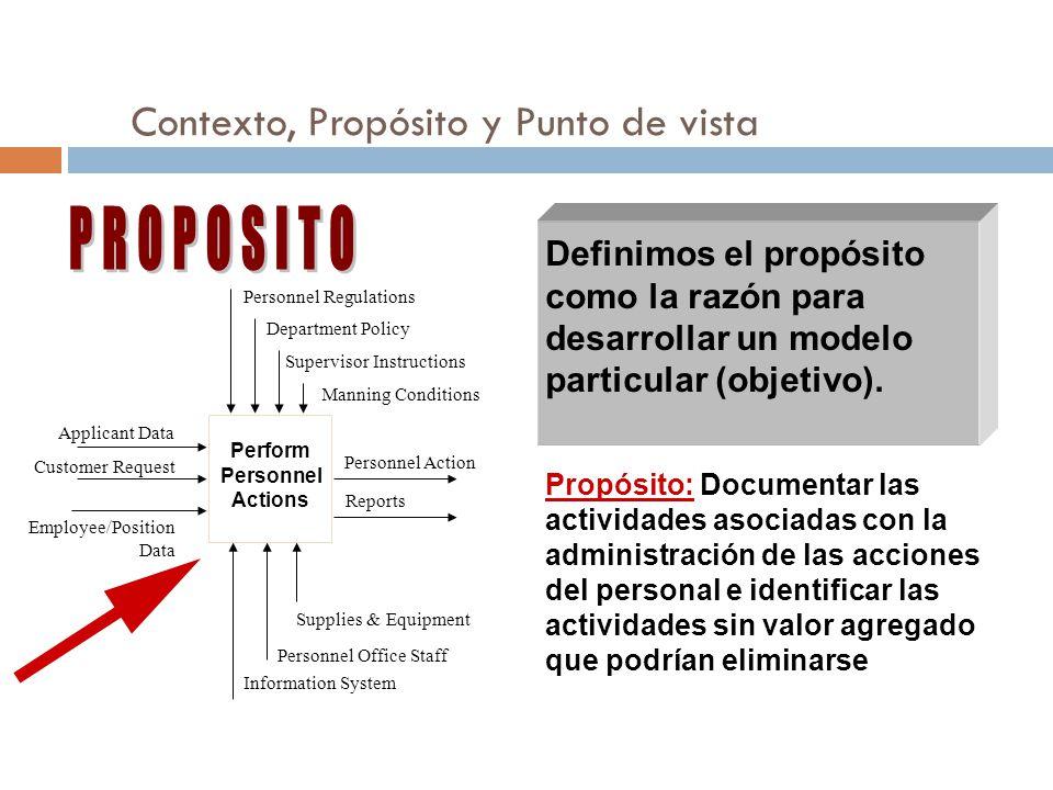 Definimos el propósito como la razón para desarrollar un modelo particular (objetivo).