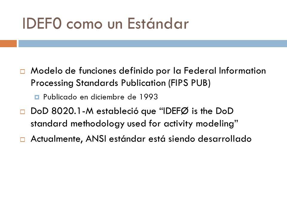  Modelo de funciones definido por la Federal Information Processing Standards Publication (FIPS PUB)  Publicado en diciembre de 1993  DoD 8020.1-M estableció que IDEFØ is the DoD standard methodology used for activity modeling  Actualmente, ANSI estándar está siendo desarrollado IDEF0 como un Estándar