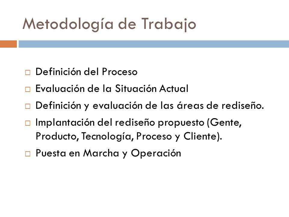 Metodología de Trabajo  Definición del Proceso  Evaluación de la Situación Actual  Definición y evaluación de las áreas de rediseño.