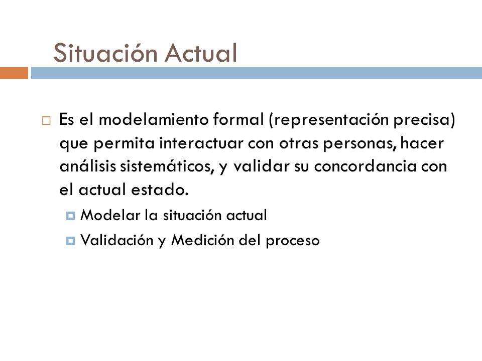 Situación Actual  Es el modelamiento formal (representación precisa) que permita interactuar con otras personas, hacer análisis sistemáticos, y validar su concordancia con el actual estado.