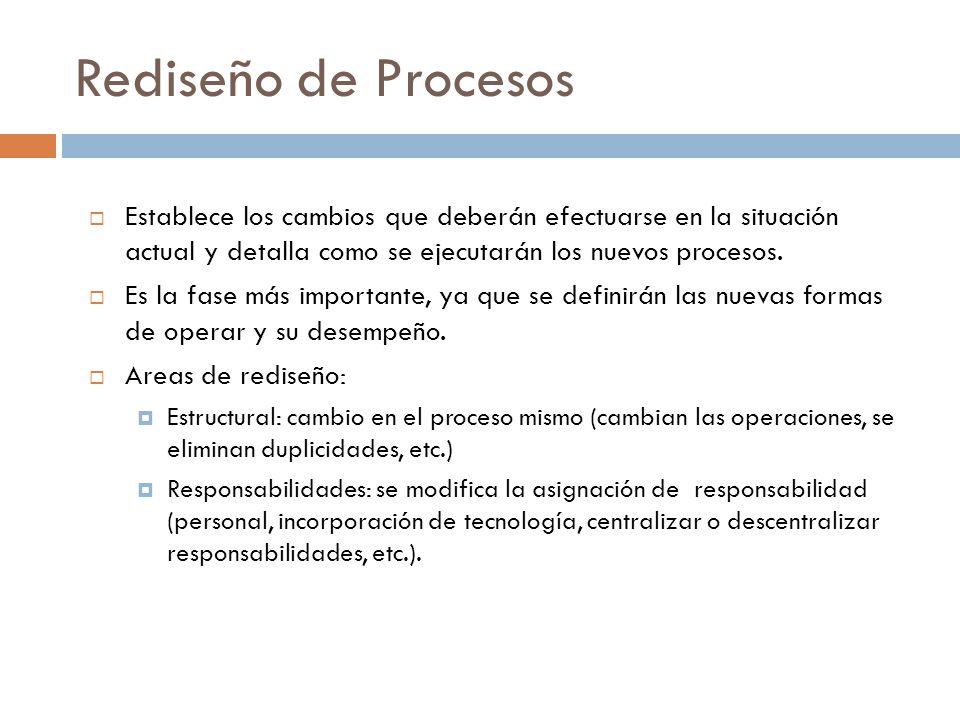 Rediseño de Procesos  Establece los cambios que deberán efectuarse en la situación actual y detalla como se ejecutarán los nuevos procesos.