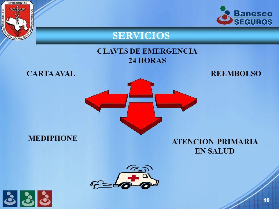 10 CLAVES DE EMERGENCIA 24 HORAS MEDIPHONE REEMBOLSO ATENCION PRIMARIA EN SALUD CARTA AVAL SERVICIOS