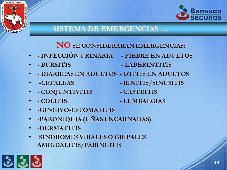 14 SISTEMA DE EMERGENCIAS … SISTEMA DE EMERGENCIAS … NO SE CONSIDERARAN EMERGENCIAS: NO SE CONSIDERARAN EMERGENCIAS: - INFECCIÓN URINARIA - FIEBRE EN ADULTOS- INFECCIÓN URINARIA - FIEBRE EN ADULTOS - BURSITIS - LABERINTITIS- BURSITIS - LABERINTITIS - DIARREAS EN ADULTOS- OTITIS EN ADULTOS- DIARREAS EN ADULTOS- OTITIS EN ADULTOS -CEFALEAS- RINITIS/SINUSITIS -CEFALEAS- RINITIS/SINUSITIS - CONJUNTIVITIS- GASTRITIS- CONJUNTIVITIS- GASTRITIS - COLITIS- LUMBALGIAS- COLITIS- LUMBALGIAS -GINGIVO-ESTOMATITIS-GINGIVO-ESTOMATITIS -PARONIQUIA (UÑAS ENCARNADAS)-PARONIQUIA (UÑAS ENCARNADAS) -DERMATITIS-DERMATITIS SÍNDROMES VIRALES O GRIPALES AMIGDALITIS/FARINGITIS SÍNDROMES VIRALES O GRIPALES AMIGDALITIS/FARINGITIS