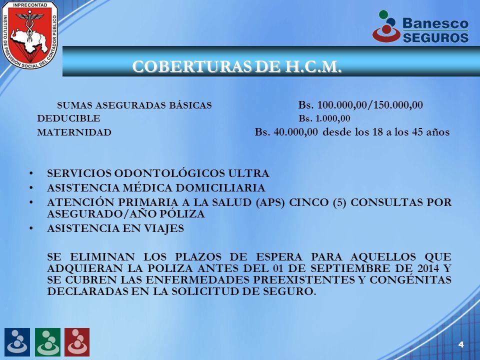 4 COBERTURAS DE H.C.M. SUMAS ASEGURADAS BÁSICAS Bs.