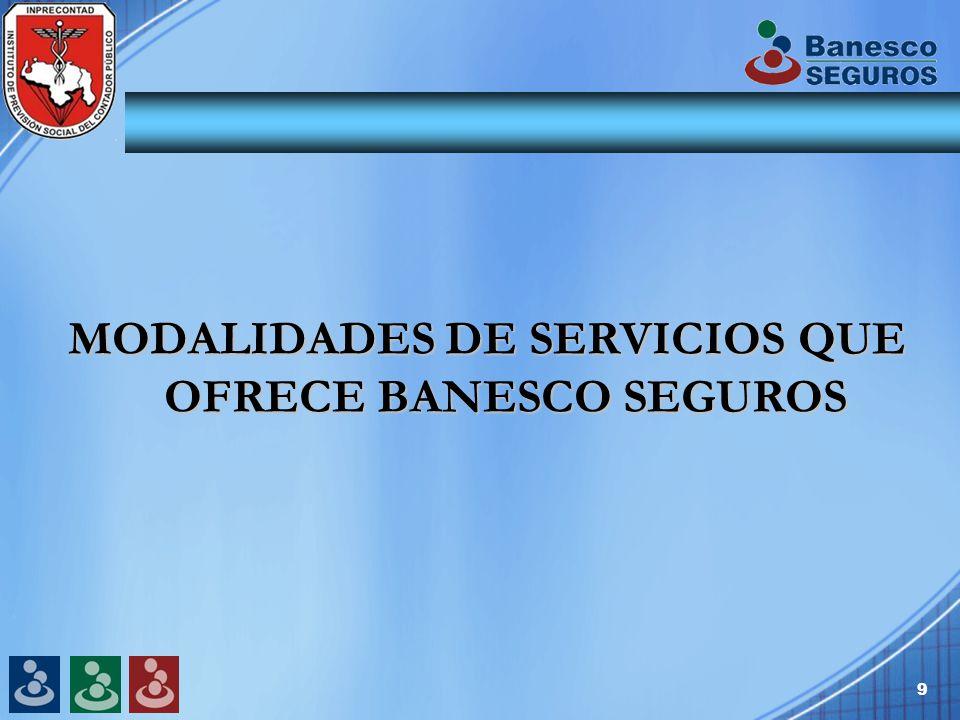 9 MODALIDADES DE SERVICIOS QUE OFRECE BANESCO SEGUROS